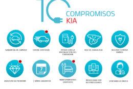 Los 10 compromisos de Kia con su gama eléctrica